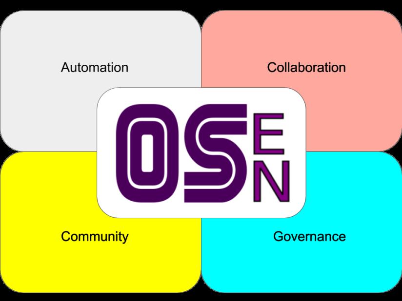 OSEN Pillars (1)